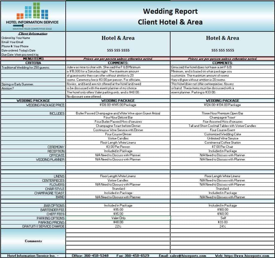 wedding report sample image